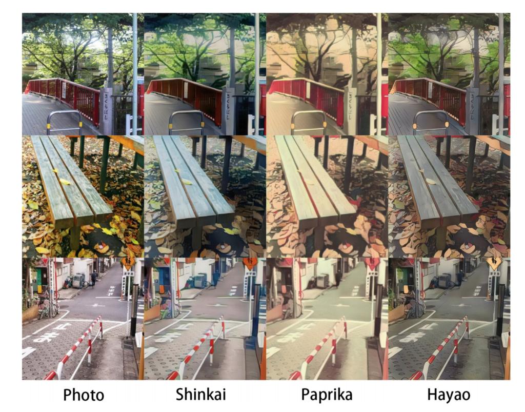 AnimeGAN: The Photo AI that can Turn Any Photo into a Shinkai or Ghibli Film