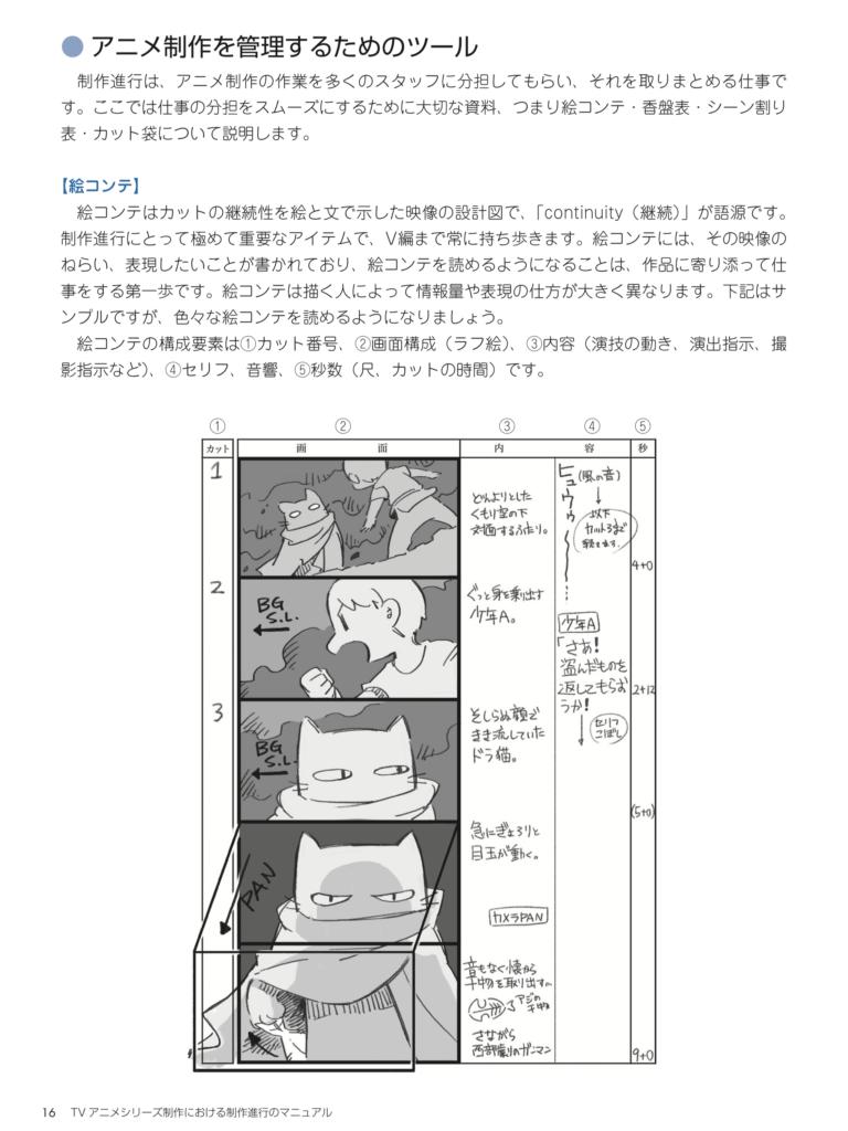 Association of Japanese Animators Shares Free 'How To' Anime Production Manual From TRIGGER Producer Kazuya Matsumoto
