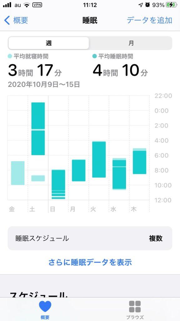 Yuusuke Nomura sleep schedule