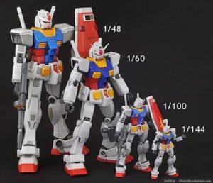 Gunpla Sizes