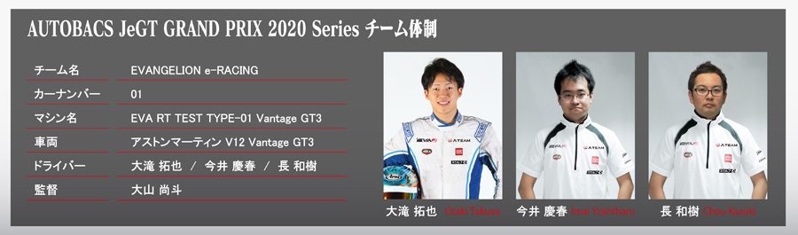 Profile of the EVANGELION e-RACING Team