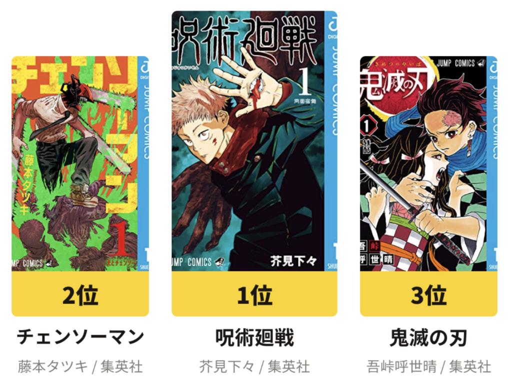 Alu 2020 My Manga Best5