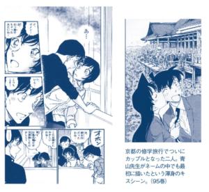 Detective Conan manga strips