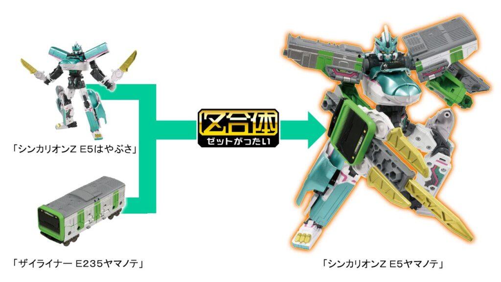 Shinkalion Yamanote Z Figure