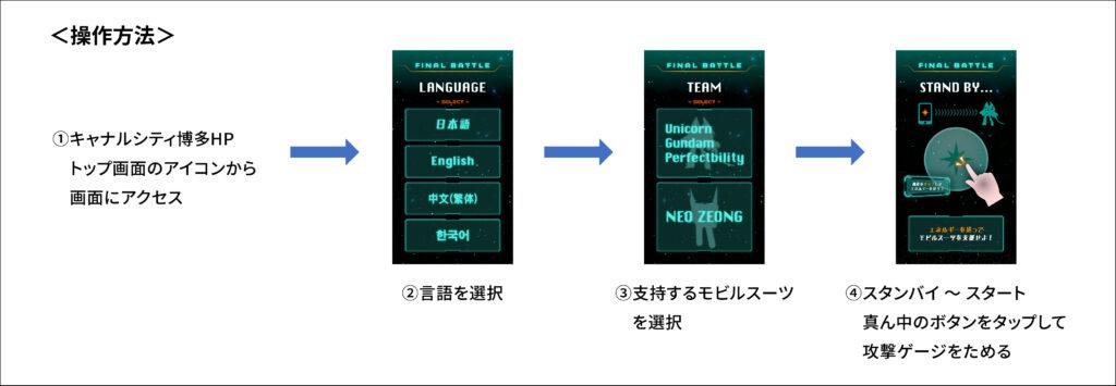 Gundam Web app