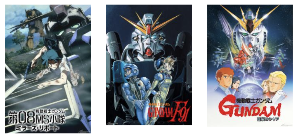 Gundam Film Posters